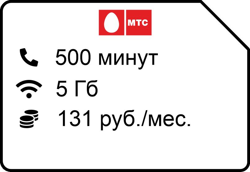 Стратегический 131 +Крым