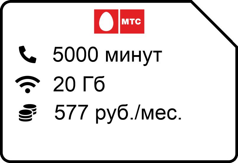 Стратегический 577 +Крым